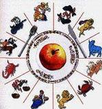 Диета по знакам зодиака