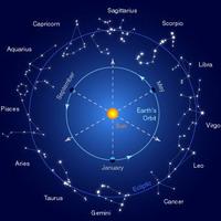 Место жительства по знаку зодиака