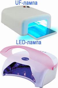 Лампы для сушки маникюра